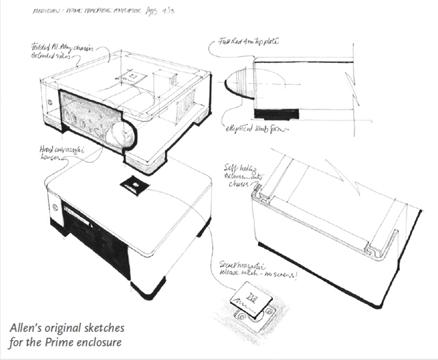 allenboothroyd.designsketches